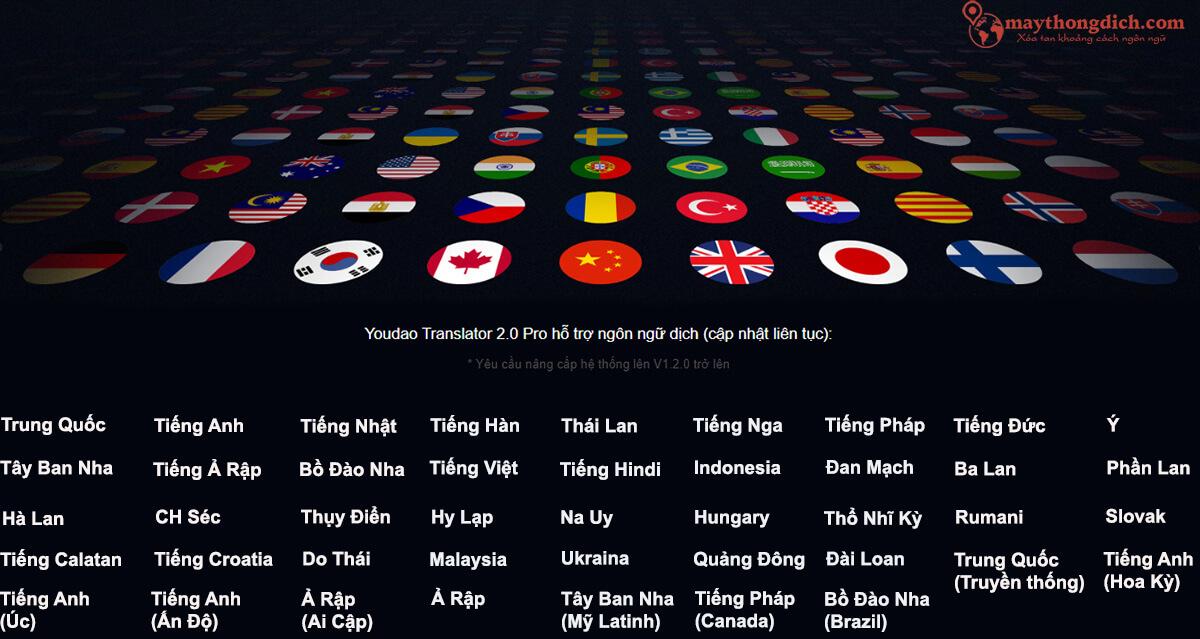 Danh sách 43 ngôn ngữ của máy dịch ngôn ngữ Youdao