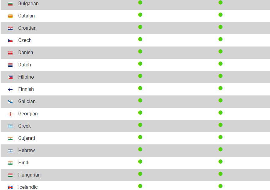 Danh sách ngôn ngữ Vasco mini