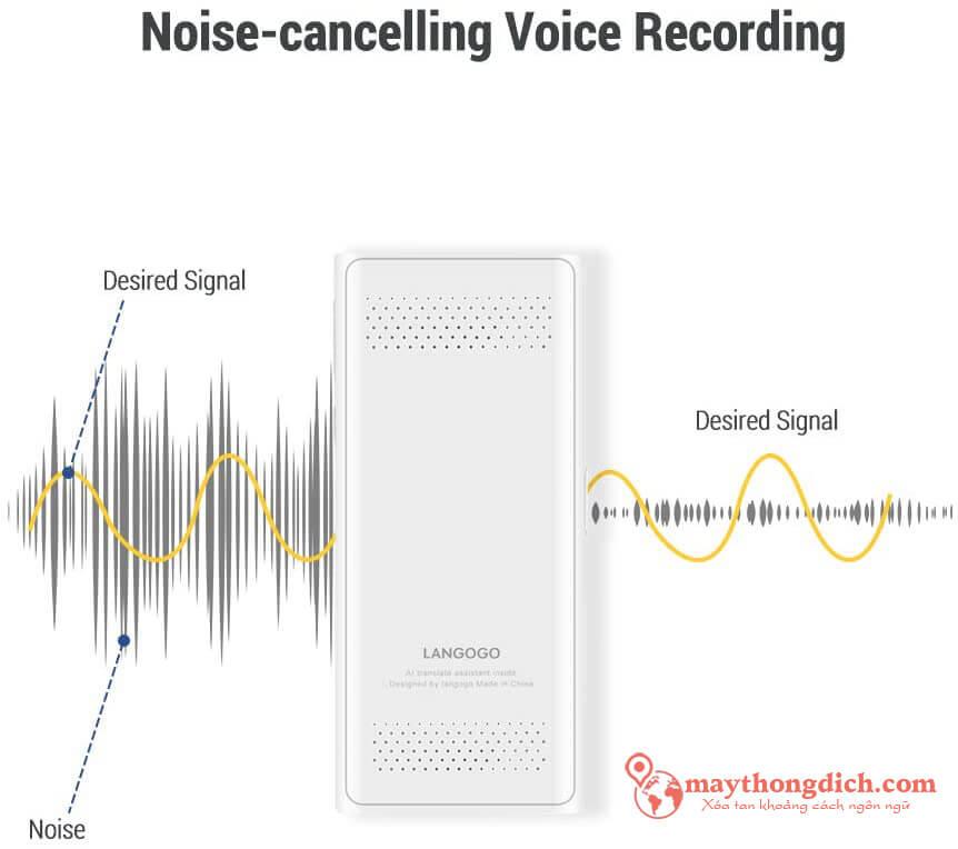 TÍnh năng lọc tiếng ồn khi tiếp nhận âm thanh trong máy Langogo