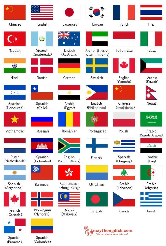 danh sách ngôn ngữ máy phiên dịch mesay